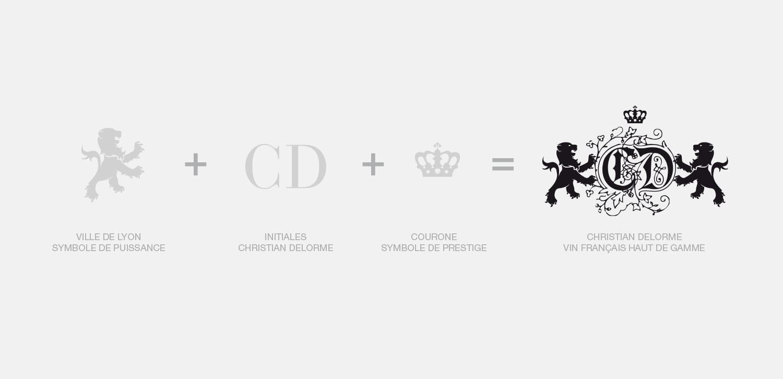 agence logo concept